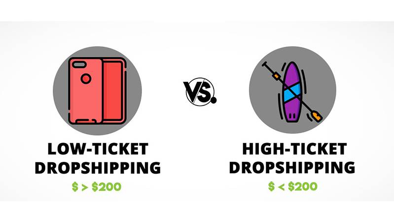 high_ticket_dropshipping