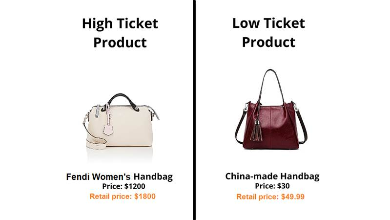 high_ticket_dropshipping products_winner picker