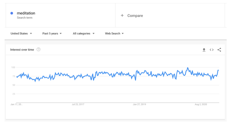 Google trends example - winner picker