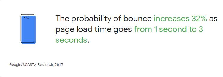 bounce rate example - winner picker